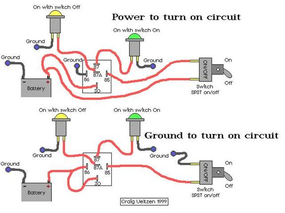 Automotive relays and how they work